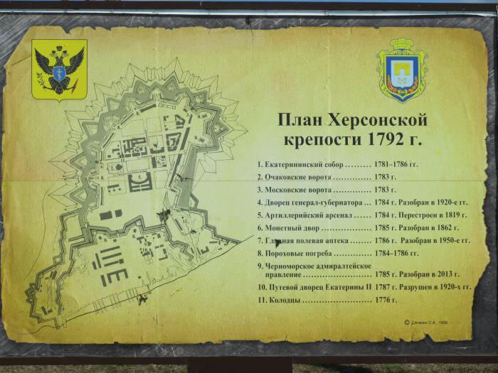 План Херсонской крепости